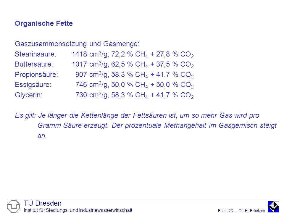 TU Dresden Institut für Siedlungs- und Industriewasserwirtschaft Folie: 23 - Dr. H. Brückner Organische Fette Gaszusammensetzung und Gasmenge: Stearin
