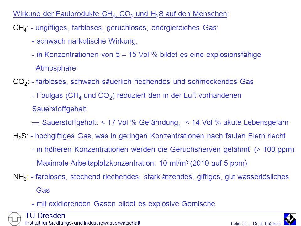 TU Dresden Institut für Siedlungs- und Industriewasserwirtschaft Folie: 31 - Dr. H. Brückner Wirkung der Faulprodukte CH 4, CO 2 und H 2 S auf den Men