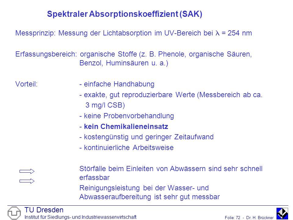 TU Dresden Institut für Siedlungs- und Industriewasserwirtschaft Folie: 72 - Dr. H. Brückner Spektraler Absorptionskoeffizient (SAK) Messprinzip: Mess