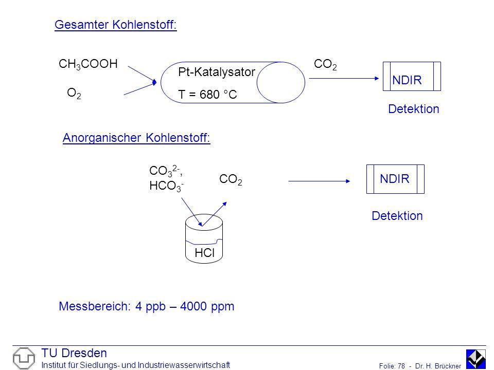 TU Dresden Institut für Siedlungs- und Industriewasserwirtschaft Folie: 78 - Dr. H. Brückner CH 3 COOH O2O2 Pt-Katalysator T = 680 °C CO 2 Gesamter Ko