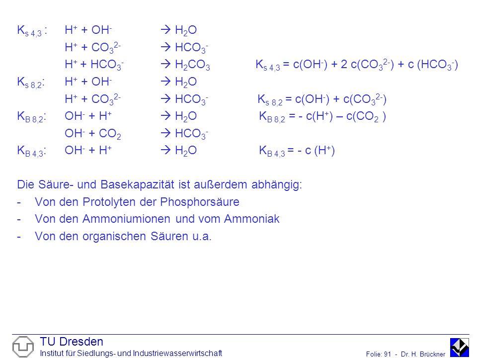 TU Dresden Institut für Siedlungs- und Industriewasserwirtschaft Folie: 91 - Dr. H. Brückner K s 4,3 : H + + OH - H 2 O H + + CO 3 2- HCO 3 - H + + HC