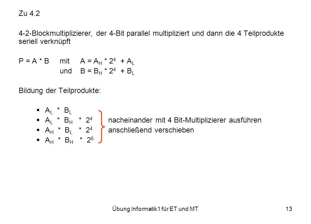 Übung Informatik1 für ET und MT13 Zu 4.2 4-2-Blockmultiplizierer, der 4-Bit parallel multipliziert und dann die 4 Teilprodukte seriell verknüpft P = A * BmitA = A H * 2 4 + A L undB = B H * 2 4 + B L Bildung der Teilprodukte: A L * B L A L * B H * 2 4 nacheinander mit 4 Bit-Multiplizierer ausführen A H * B L * 2 4 anschließend verschieben A H * B H * 2 8