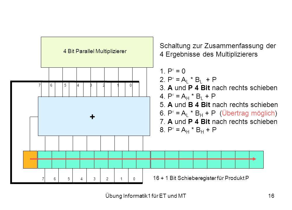 Übung Informatik1 für ET und MT16 + 4 Bit Parallel Multiplizierer 16 + 1 Bit Schieberegister für Produkt P 7 6 5 4 3 2 1 0 Schaltung zur Zusammenfassu