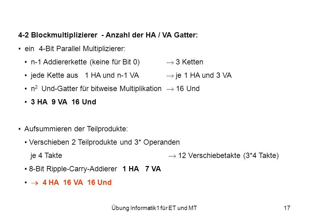 Übung Informatik1 für ET und MT17 4-2 Blockmultiplizierer - Anzahl der HA / VA Gatter: ein 4-Bit Parallel Multiplizierer: n-1 Addiererkette (keine für Bit 0) 3 Ketten jede Kette aus 1 HA und n-1 VA je 1 HA und 3 VA n 2 Und-Gatter für bitweise Multiplikation 16 Und 3 HA 9 VA 16 Und Aufsummieren der Teilprodukte: Verschieben 2 Teilprodukte und 3* Operanden je 4 Takte 12 Verschiebetakte (3*4 Takte) 8-Bit Ripple-Carry-Addierer 1 HA 7 VA 4 HA 16 VA 16 Und
