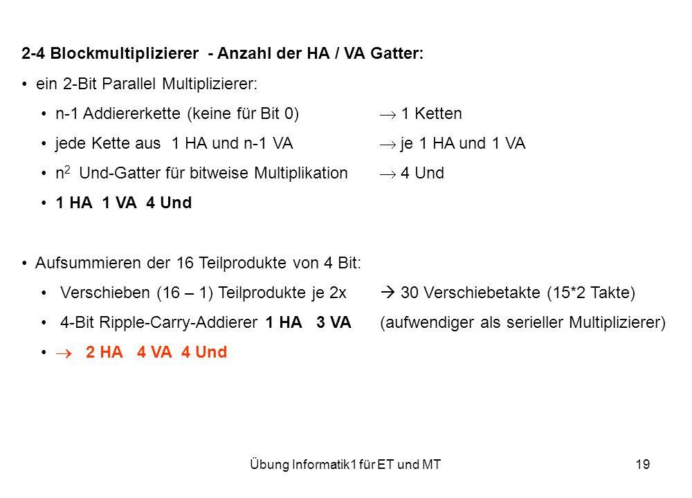 Übung Informatik1 für ET und MT19 2-4 Blockmultiplizierer - Anzahl der HA / VA Gatter: ein 2-Bit Parallel Multiplizierer: n-1 Addiererkette (keine für Bit 0) 1 Ketten jede Kette aus 1 HA und n-1 VA je 1 HA und 1 VA n 2 Und-Gatter für bitweise Multiplikation 4 Und 1 HA 1 VA 4 Und Aufsummieren der 16 Teilprodukte von 4 Bit: Verschieben (16 – 1) Teilprodukte je 2x 30 Verschiebetakte (15*2 Takte) 4-Bit Ripple-Carry-Addierer 1 HA 3 VA(aufwendiger als serieller Multiplizierer) 2 HA 4 VA 4 Und