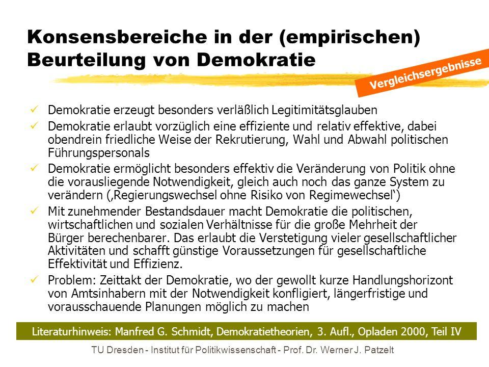 TU Dresden - Institut für Politikwissenschaft - Prof. Dr. Werner J. Patzelt Konsensbereiche in der (empirischen) Beurteilung von Demokratie Demokratie