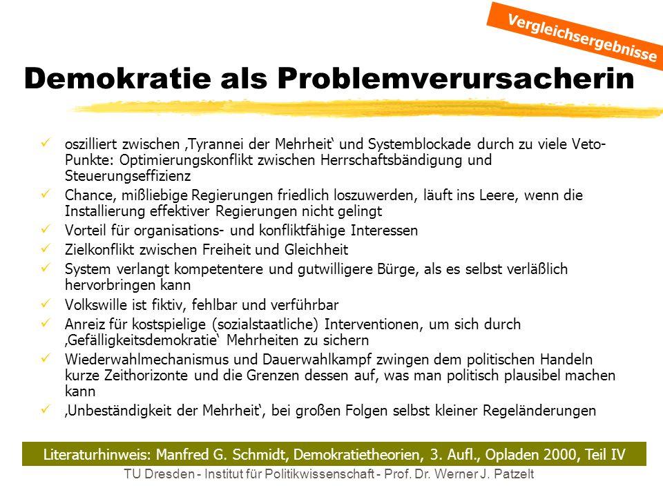 TU Dresden - Institut für Politikwissenschaft - Prof. Dr. Werner J. Patzelt Demokratie als Problemverursacherin oszilliert zwischen Tyrannei der Mehrh