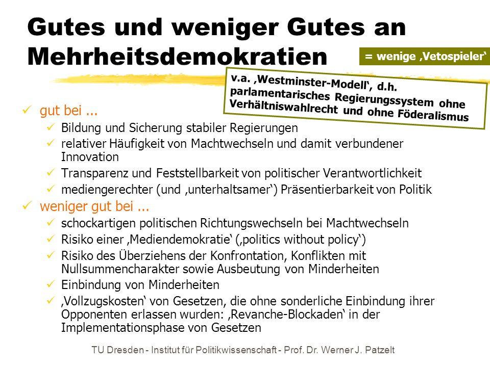 TU Dresden - Institut für Politikwissenschaft - Prof. Dr. Werner J. Patzelt Gutes und weniger Gutes an Mehrheitsdemokratien gut bei... Bildung und Sic