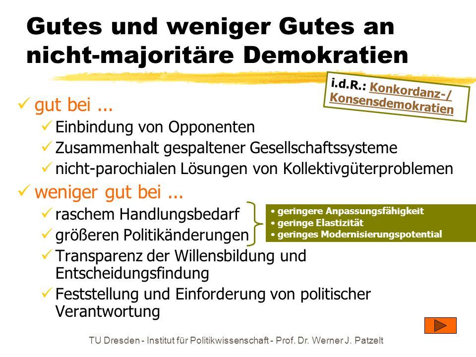TU Dresden - Institut für Politikwissenschaft - Prof. Dr. Werner J. Patzelt Gutes und weniger Gutes an nicht-majoritäre Demokratien gut bei... Einbind