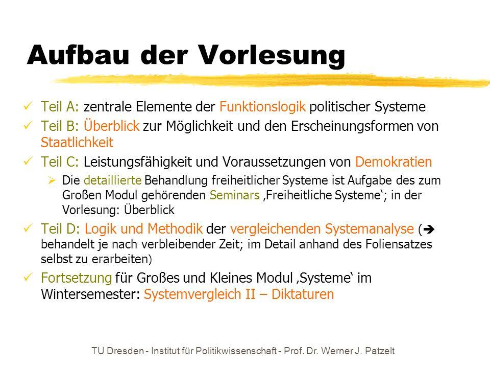 TU Dresden - Institut für Politikwissenschaft - Prof. Dr. Werner J. Patzelt Aufbau der Vorlesung Teil A: zentrale Elemente der Funktionslogik politisc
