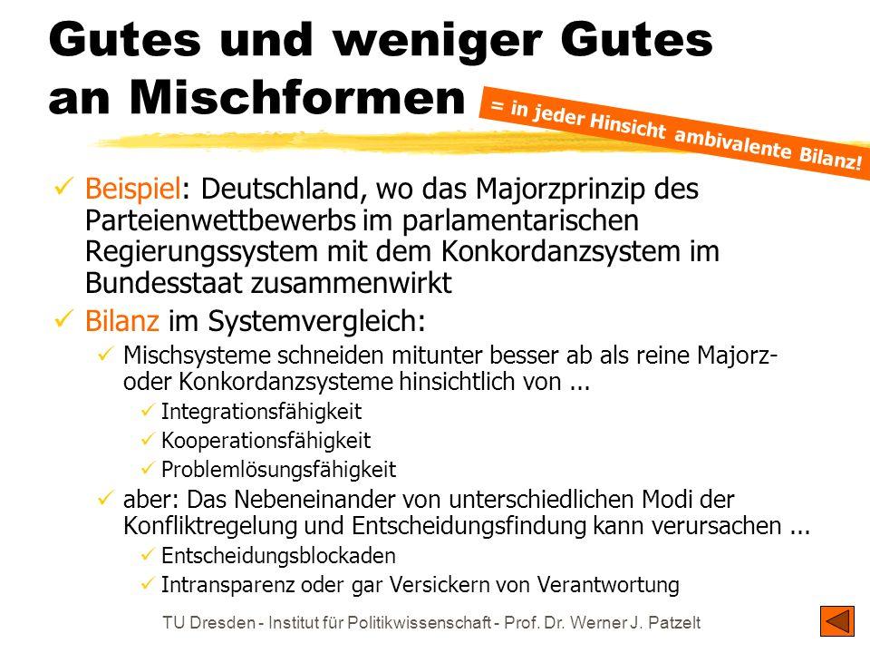 TU Dresden - Institut für Politikwissenschaft - Prof. Dr. Werner J. Patzelt Gutes und weniger Gutes an Mischformen Beispiel: Deutschland, wo das Major