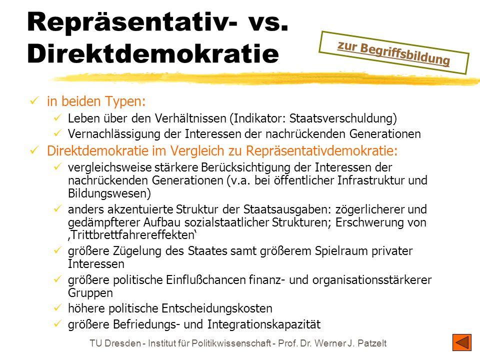 TU Dresden - Institut für Politikwissenschaft - Prof. Dr. Werner J. Patzelt Repräsentativ- vs. Direktdemokratie in beiden Typen: Leben über den Verhäl