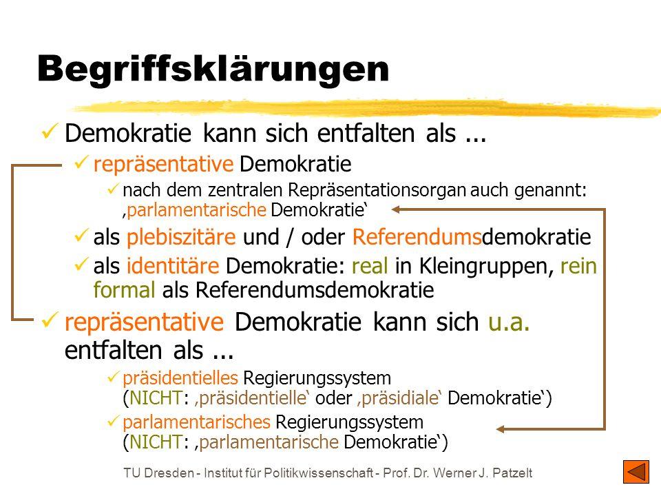 TU Dresden - Institut für Politikwissenschaft - Prof. Dr. Werner J. Patzelt Begriffsklärungen Demokratie kann sich entfalten als... repräsentative Dem