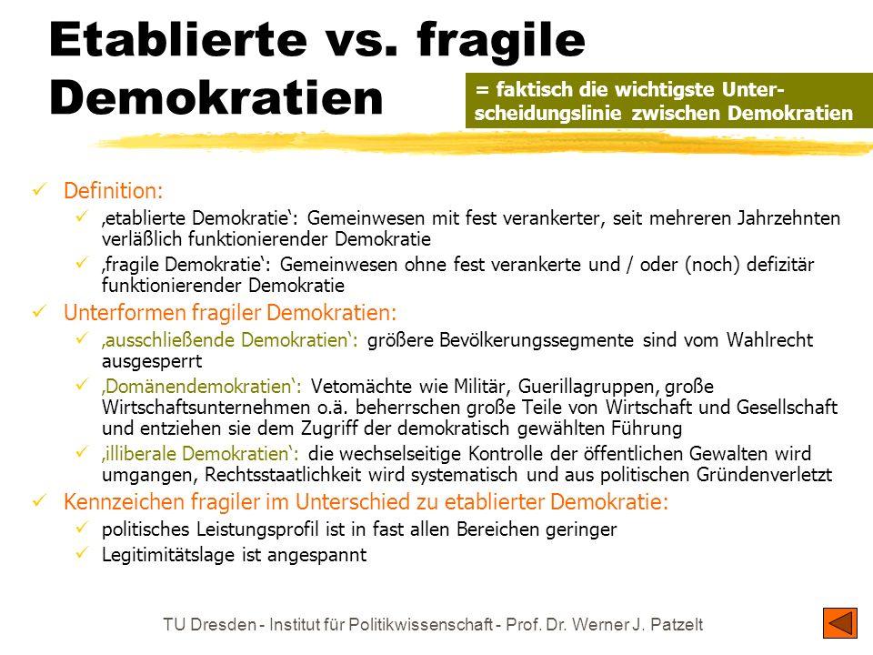 TU Dresden - Institut für Politikwissenschaft - Prof. Dr. Werner J. Patzelt Etablierte vs. fragile Demokratien Definition: etablierte Demokratie: Geme