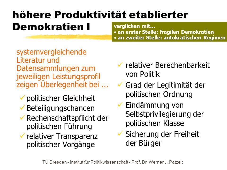 TU Dresden - Institut für Politikwissenschaft - Prof. Dr. Werner J. Patzelt höhere Produktivität etablierter Demokratien I systemvergleichende Literat