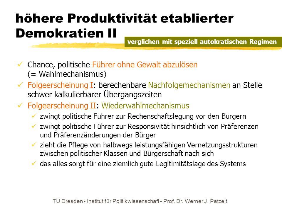 TU Dresden - Institut für Politikwissenschaft - Prof. Dr. Werner J. Patzelt höhere Produktivität etablierter Demokratien II Chance, politische Führer