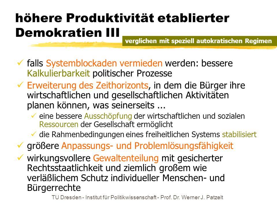 TU Dresden - Institut für Politikwissenschaft - Prof. Dr. Werner J. Patzelt höhere Produktivität etablierter Demokratien III falls Systemblockaden ver