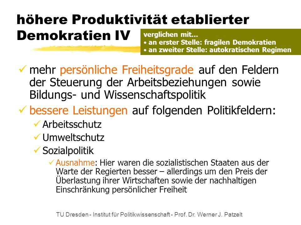 TU Dresden - Institut für Politikwissenschaft - Prof. Dr. Werner J. Patzelt höhere Produktivität etablierter Demokratien IV mehr persönliche Freiheits