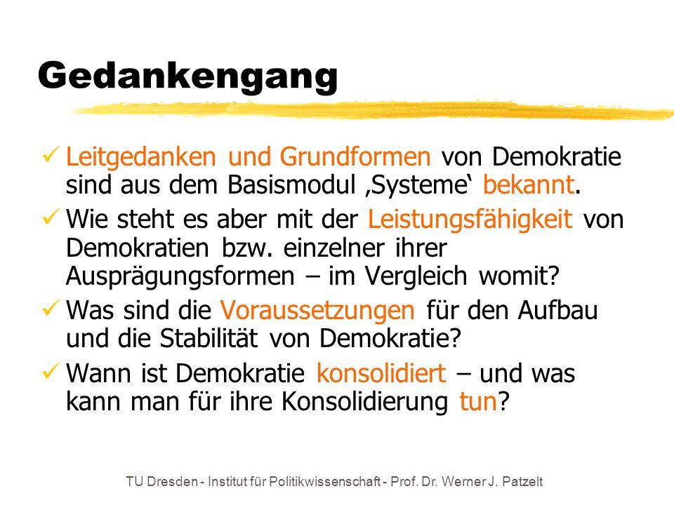 TU Dresden - Institut für Politikwissenschaft - Prof. Dr. Werner J. Patzelt Gedankengang Leitgedanken und Grundformen von Demokratie sind aus dem Basi