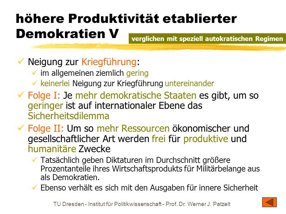 TU Dresden - Institut für Politikwissenschaft - Prof. Dr. Werner J. Patzelt höhere Produktivität etablierter Demokratien V Neigung zur Kriegführung: i