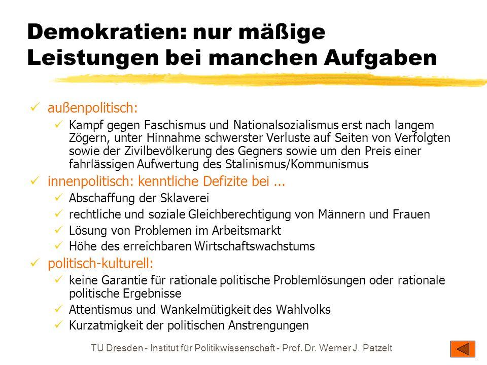 TU Dresden - Institut für Politikwissenschaft - Prof. Dr. Werner J. Patzelt Demokratien: nur mäßige Leistungen bei manchen Aufgaben außenpolitisch: Ka