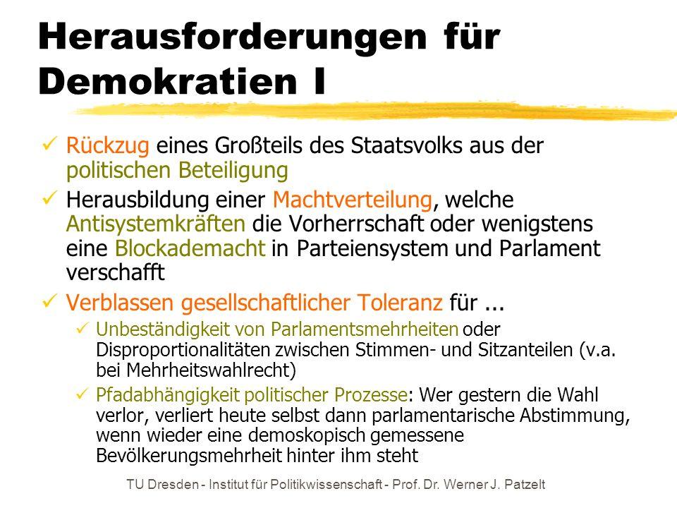 TU Dresden - Institut für Politikwissenschaft - Prof. Dr. Werner J. Patzelt Herausforderungen für Demokratien I Rückzug eines Großteils des Staatsvolk