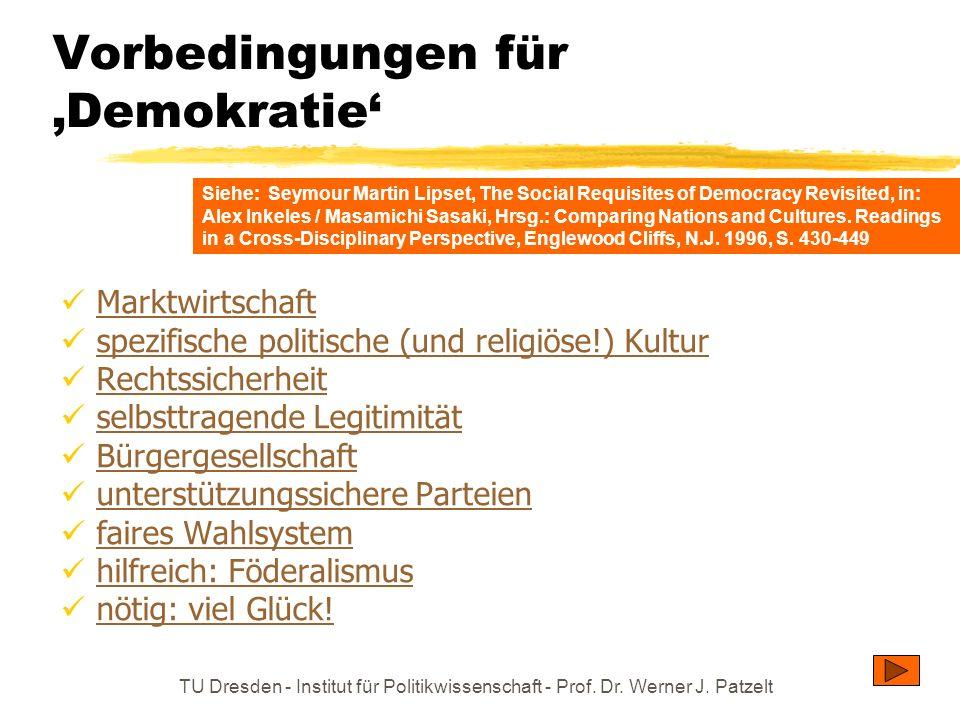 TU Dresden - Institut für Politikwissenschaft - Prof. Dr. Werner J. Patzelt Vorbedingungen für Demokratie Marktwirtschaft spezifische politische (und