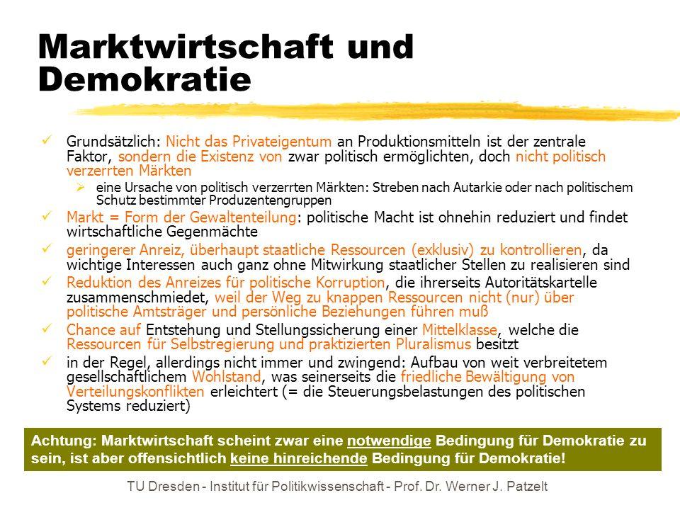 TU Dresden - Institut für Politikwissenschaft - Prof. Dr. Werner J. Patzelt Marktwirtschaft und Demokratie Grundsätzlich: Nicht das Privateigentum an