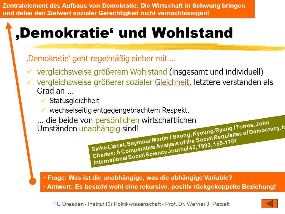 TU Dresden - Institut für Politikwissenschaft - Prof. Dr. Werner J. Patzelt Demokratie und Wohlstand Demokratie geht regelmäßig einher mit … vergleich