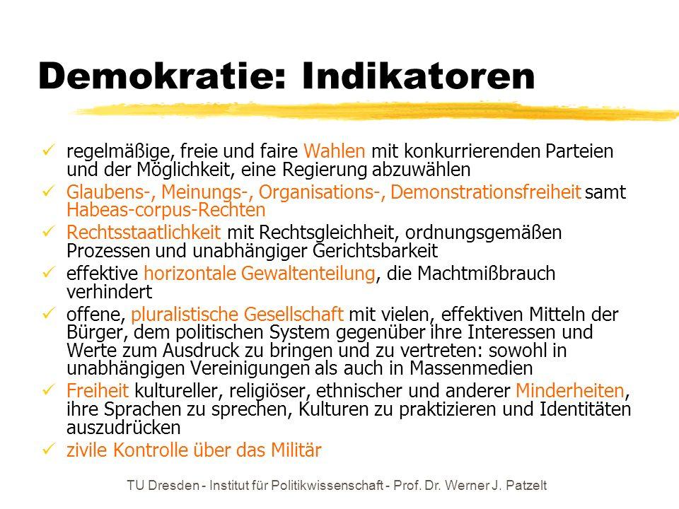 TU Dresden - Institut für Politikwissenschaft - Prof. Dr. Werner J. Patzelt Demokratie: Indikatoren regelmäßige, freie und faire Wahlen mit konkurrier