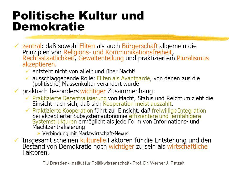 TU Dresden - Institut für Politikwissenschaft - Prof. Dr. Werner J. Patzelt Politische Kultur und Demokratie zentral: daß sowohl Eliten als auch Bürge