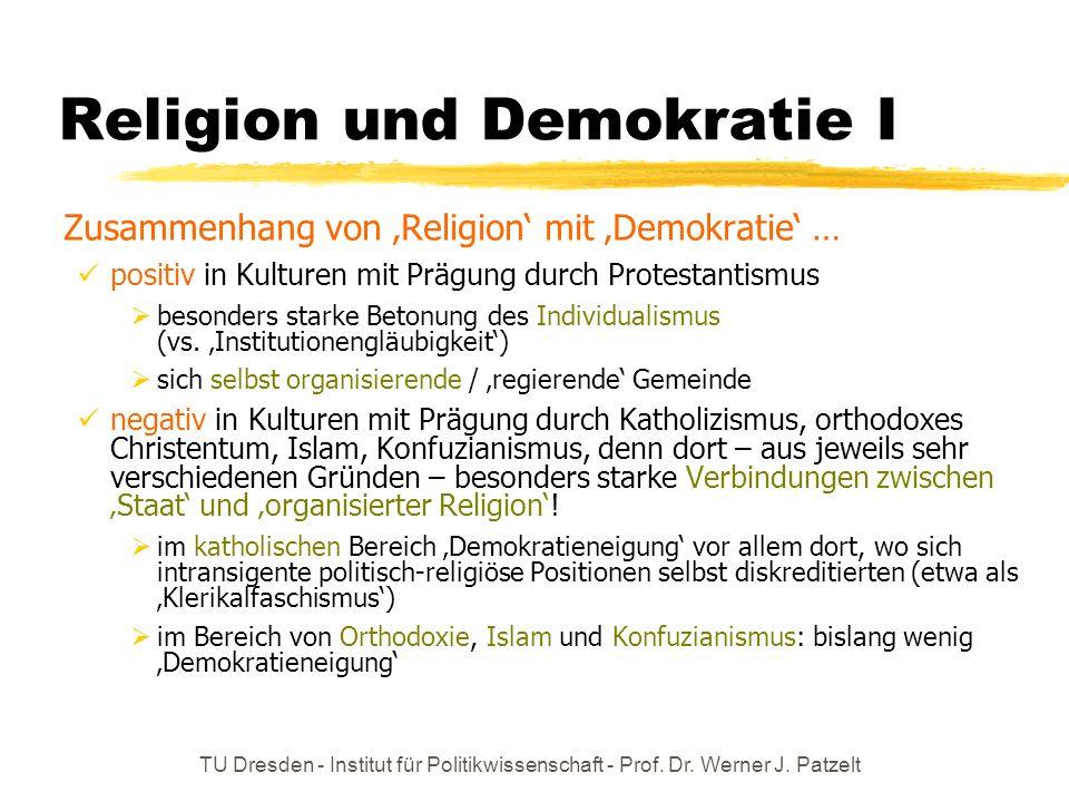 TU Dresden - Institut für Politikwissenschaft - Prof. Dr. Werner J. Patzelt Religion und Demokratie I Zusammenhang von Religion mit Demokratie … posit