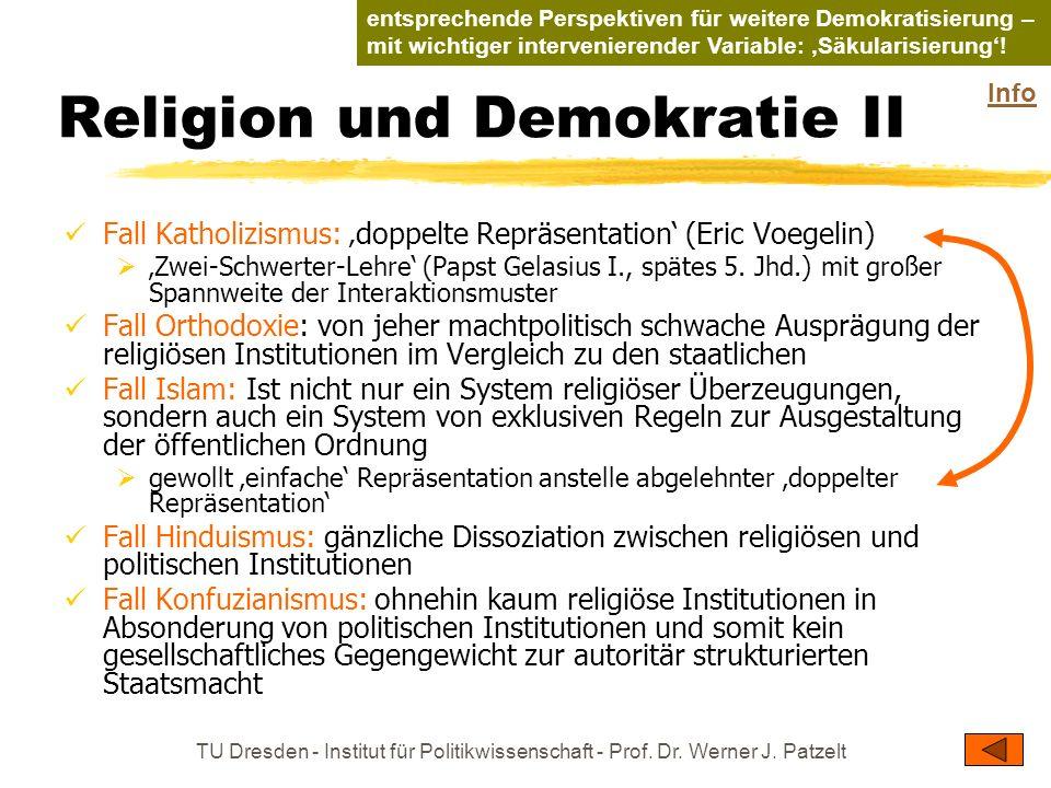 TU Dresden - Institut für Politikwissenschaft - Prof. Dr. Werner J. Patzelt Religion und Demokratie II Fall Katholizismus: doppelte Repräsentation (Er