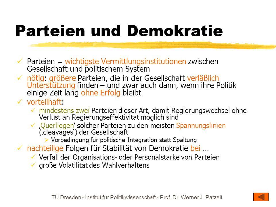 TU Dresden - Institut für Politikwissenschaft - Prof. Dr. Werner J. Patzelt Parteien und Demokratie Parteien = wichtigste Vermittlungsinstitutionen zw