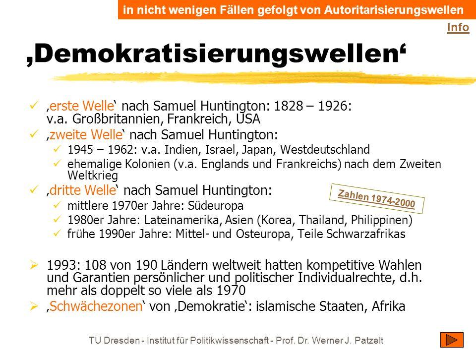 TU Dresden - Institut für Politikwissenschaft - Prof. Dr. Werner J. Patzelt Demokratisierungswellen erste Welle nach Samuel Huntington: 1828 – 1926: v
