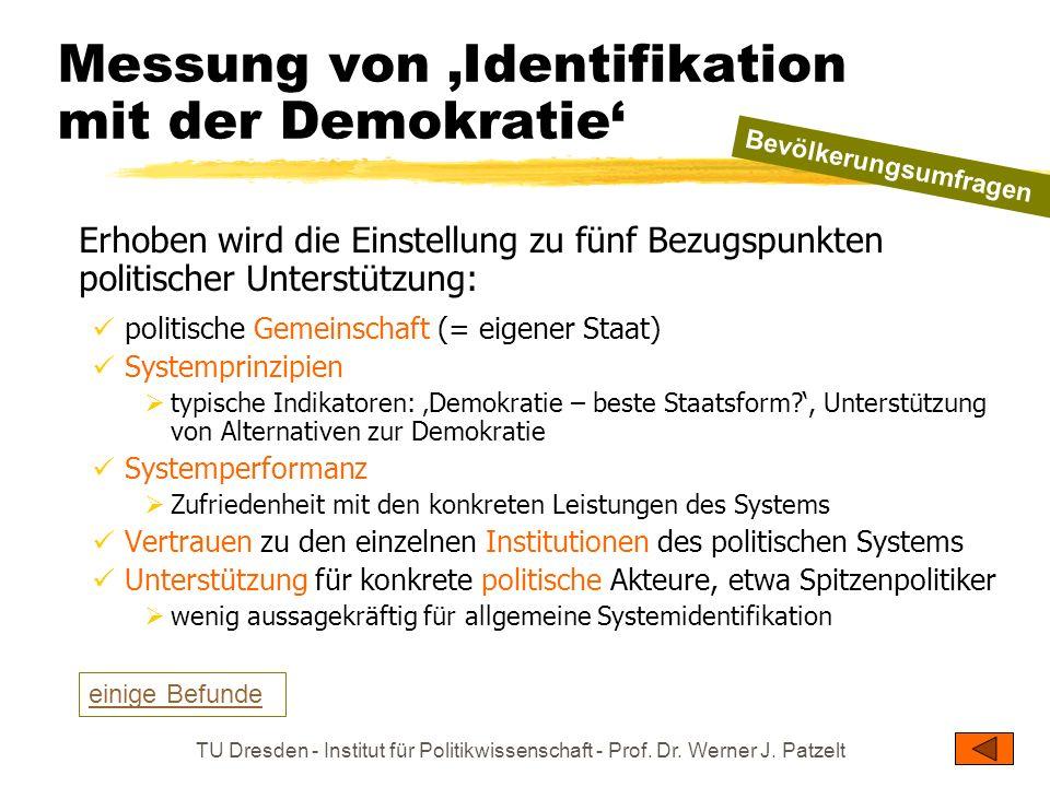 TU Dresden - Institut für Politikwissenschaft - Prof. Dr. Werner J. Patzelt Messung von Identifikation mit der Demokratie Erhoben wird die Einstellung