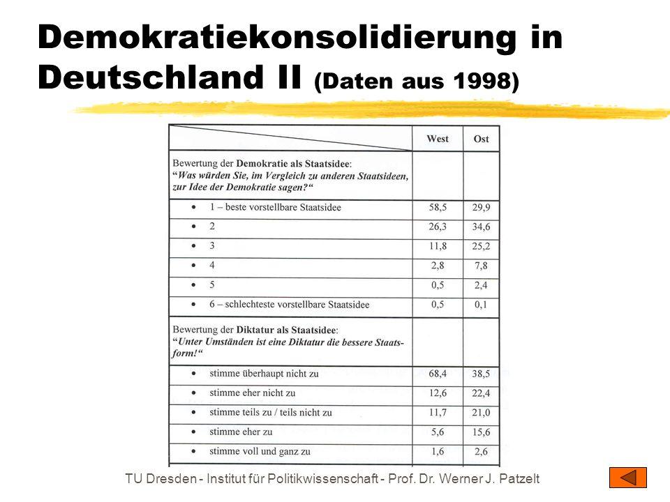 TU Dresden - Institut für Politikwissenschaft - Prof. Dr. Werner J. Patzelt Demokratiekonsolidierung in Deutschland II (Daten aus 1998)