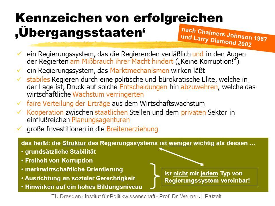 TU Dresden - Institut für Politikwissenschaft - Prof. Dr. Werner J. Patzelt Kennzeichen von erfolgreichen Übergangsstaaten ein Regierungssystem, das d