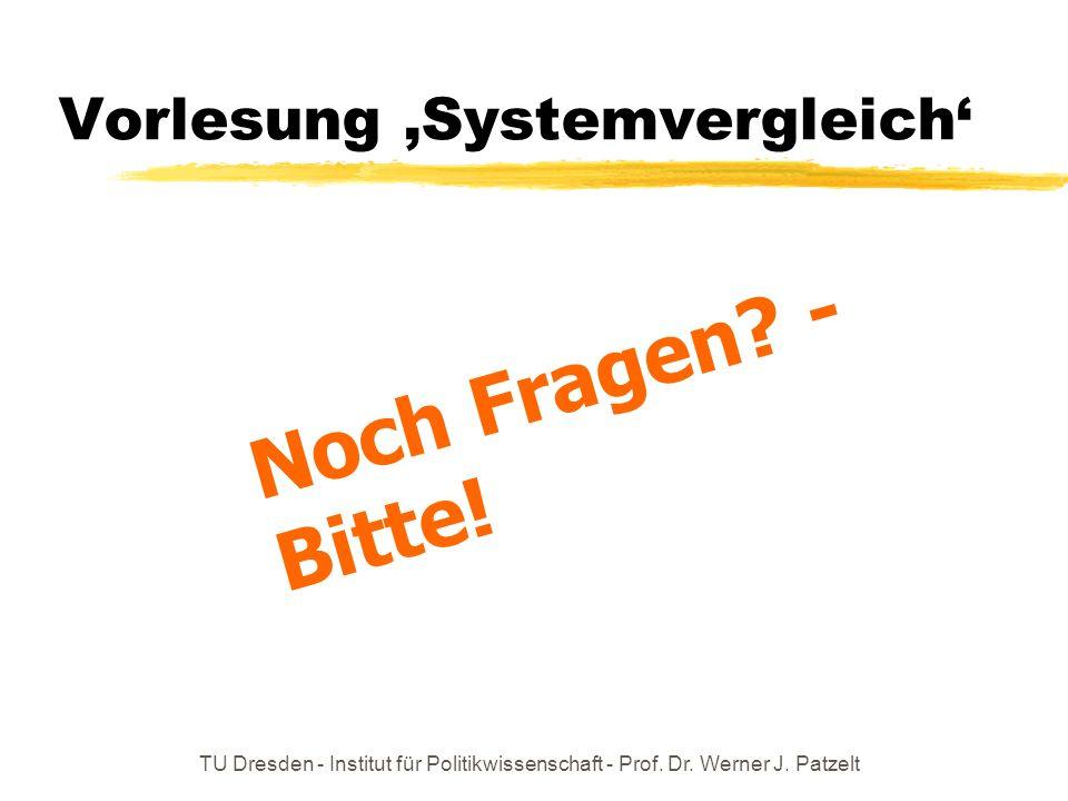 TU Dresden - Institut für Politikwissenschaft - Prof. Dr. Werner J. Patzelt Vorlesung Systemvergleich Noch Fragen? - Bitte!