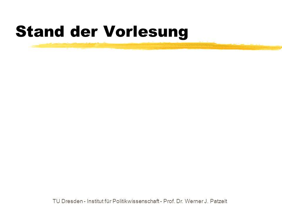TU Dresden - Institut für Politikwissenschaft - Prof. Dr. Werner J. Patzelt Stand der Vorlesung