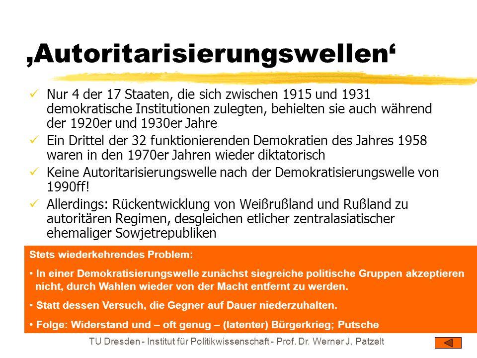 TU Dresden - Institut für Politikwissenschaft - Prof. Dr. Werner J. Patzelt Autoritarisierungswellen Nur 4 der 17 Staaten, die sich zwischen 1915 und