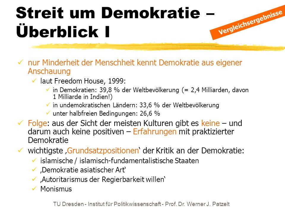 TU Dresden - Institut für Politikwissenschaft - Prof. Dr. Werner J. Patzelt Streit um Demokratie – Überblick I nur Minderheit der Menschheit kennt Dem