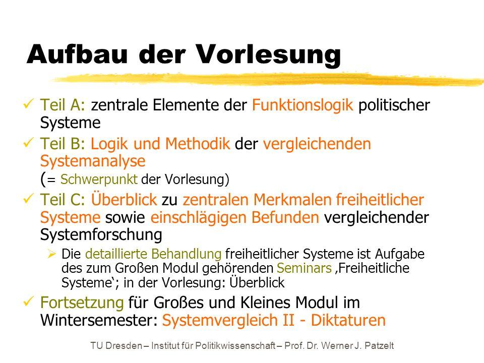 TU Dresden – Institut für Politikwissenschaft – Prof. Dr. Werner J. Patzelt Aufbau der Vorlesung Teil A: zentrale Elemente der Funktionslogik politisc