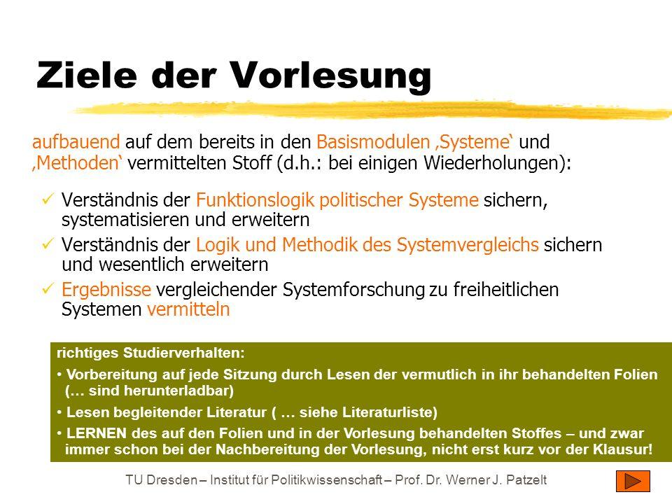 TU Dresden – Institut für Politikwissenschaft – Prof. Dr. Werner J. Patzelt Ziele der Vorlesung aufbauend auf dem bereits in den Basismodulen Systeme