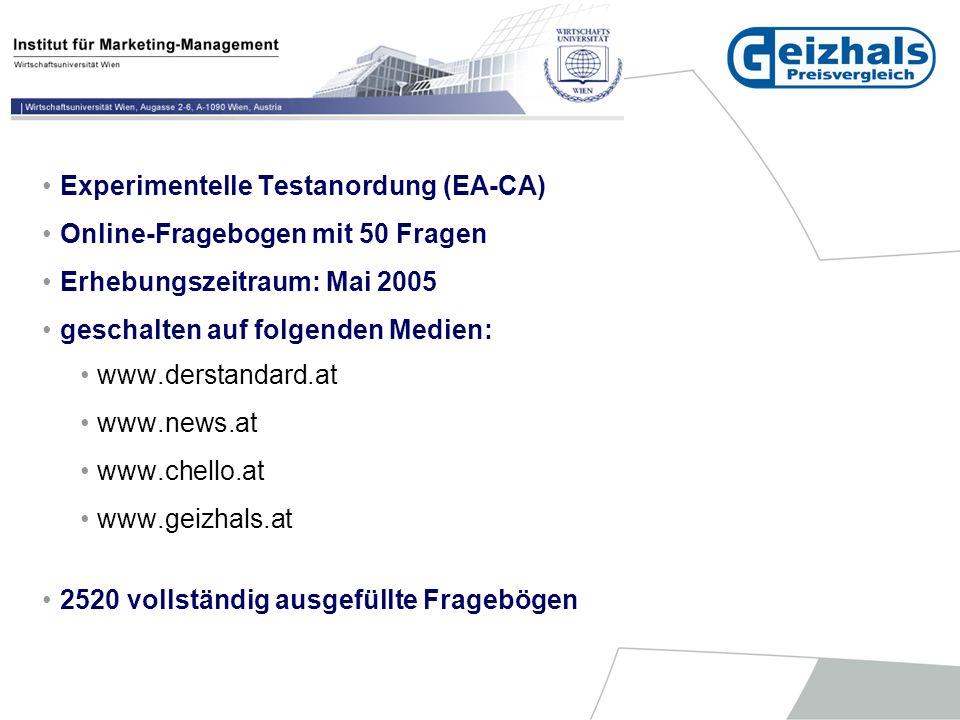 Experimentelle Testanordung (EA-CA) Online-Fragebogen mit 50 Fragen Erhebungszeitraum: Mai 2005 geschalten auf folgenden Medien: www.derstandard.at www.news.at www.chello.at www.geizhals.at 2520 vollständig ausgefüllte Fragebögen