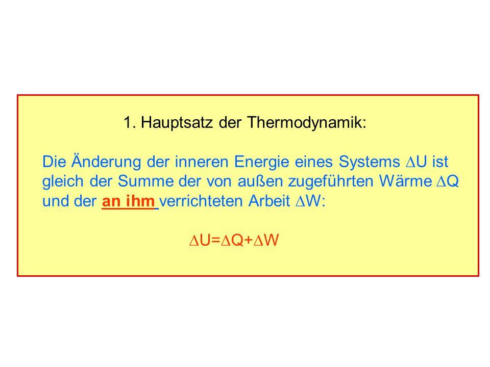 Hat das Konsequenzen für die Wärmekapazität .