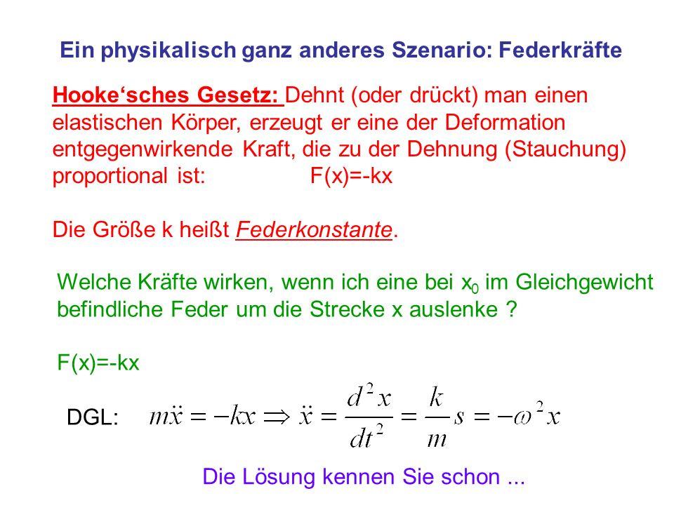 Ein physikalisch ganz anderes Szenario: Federkräfte Hookesches Gesetz: Dehnt (oder drückt) man einen elastischen Körper, erzeugt er eine der Deformati