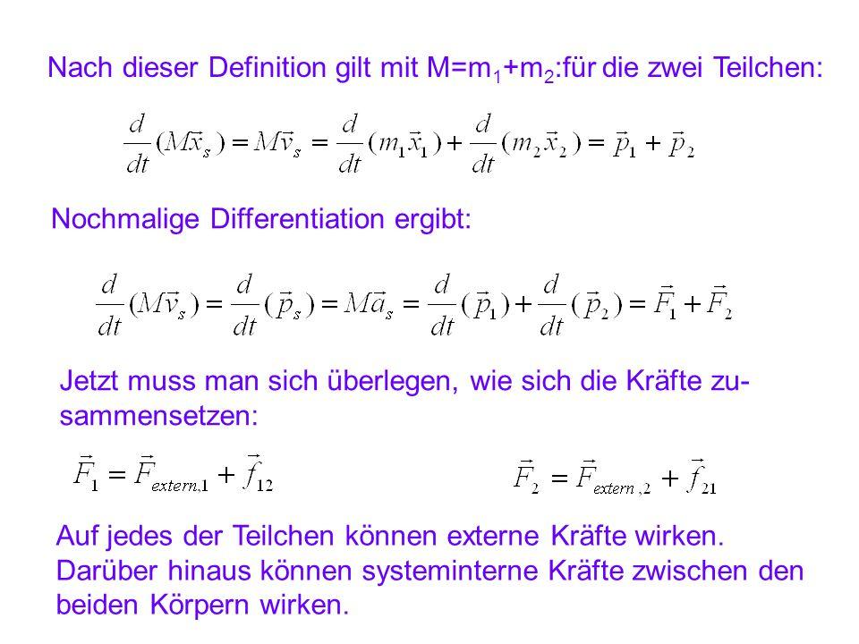 Nach dieser Definition gilt mit M=m 1 +m 2 :für die zwei Teilchen: Nochmalige Differentiation ergibt: Jetzt muss man sich überlegen, wie sich die Kräfte zu- sammensetzen: Auf jedes der Teilchen können externe Kräfte wirken.