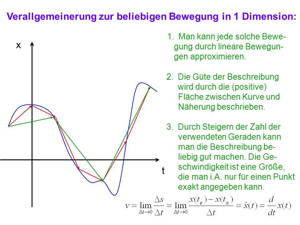 Verallgemeinerung zur beliebigen Bewegung in 1 Dimension: x t 2.Die Güte der Beschreibung wird durch die (positive) Fläche zwischen Kurve und Näherung