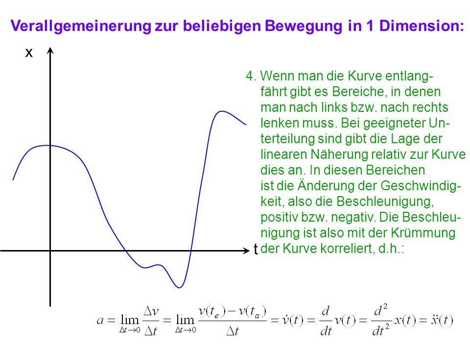 Verallgemeinerung zur beliebigen Bewegung in 1 Dimension: x t 4. Wenn man die Kurve entlang- fährt gibt es Bereiche, in denen man nach links bzw. nach